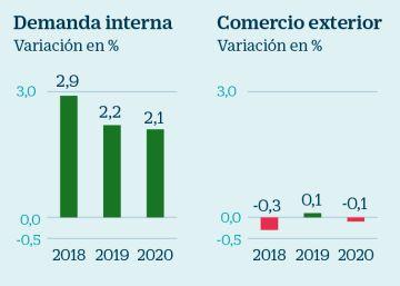 292513e4bf La OCDE avala las subidas del salario mínimo y de las pensiones como motor  de la economía española